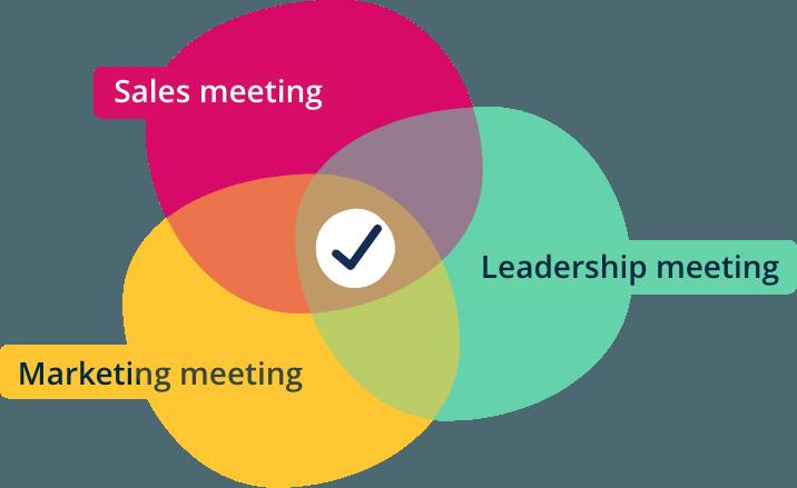 Loop in other meetings